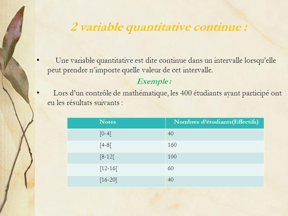 2 variable quantitative continue : Une variable quantitative est dite continue dans un intervalle lorsquelle peut prendre nimporte quelle valeur de ce