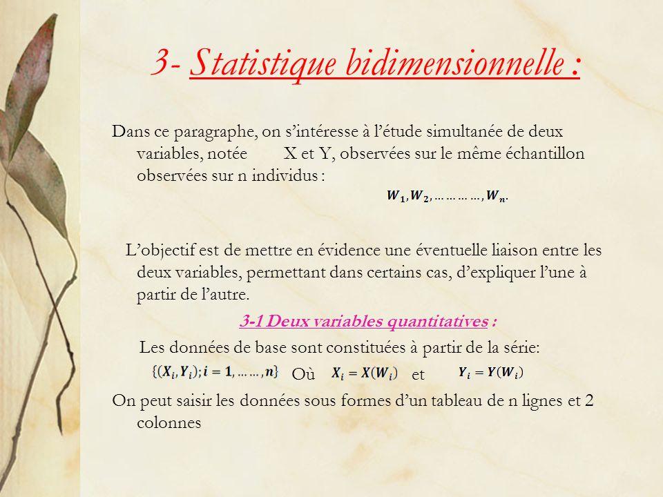 3- Statistique bidimensionnelle : Dans ce paragraphe, on sintéresse à létude simultanée de deux variables, notée X et Y, observées sur le même échanti