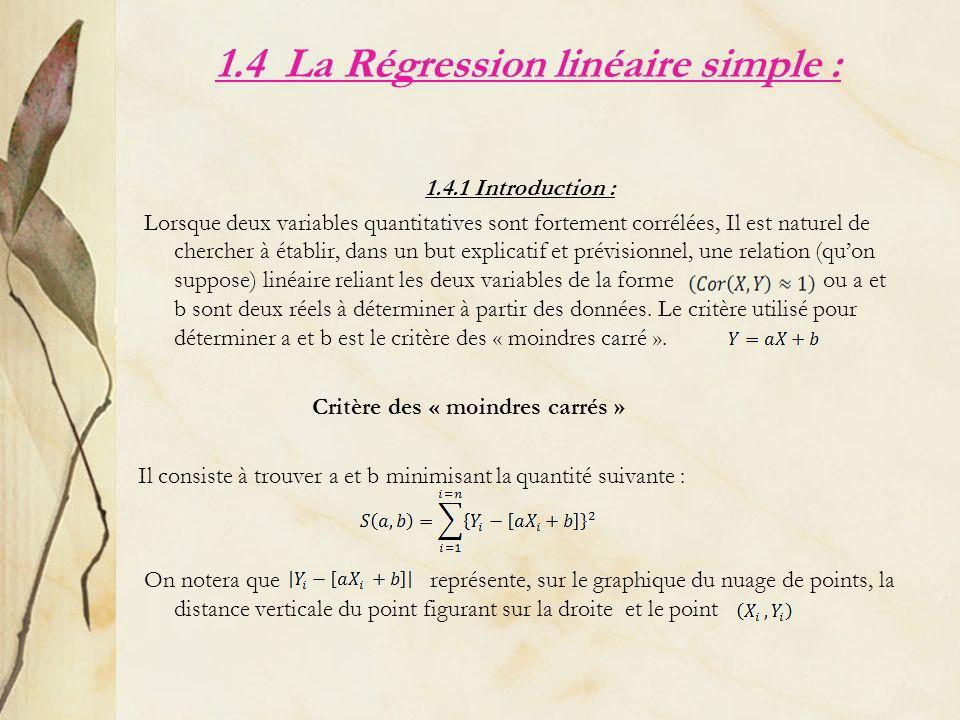 1.4 La Régression linéaire simple : 1.4.1 Introduction : Lorsque deux variables quantitatives sont fortement corrélées, Il est naturel de chercher à é