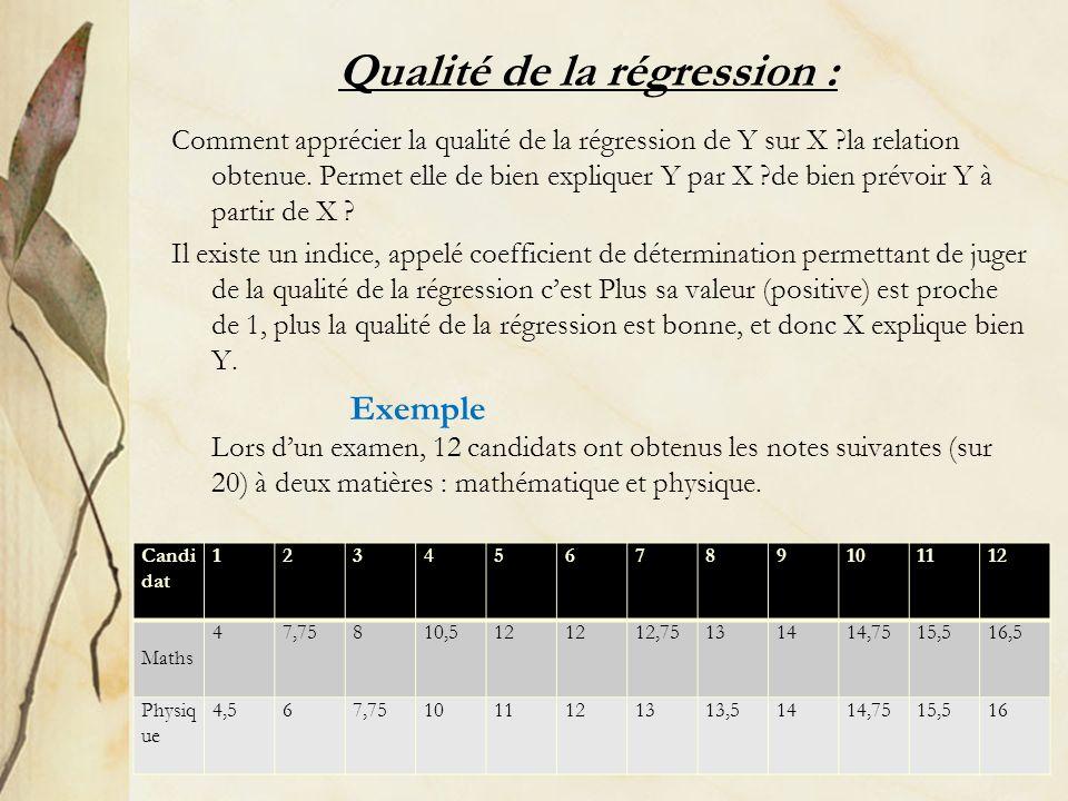 Qualité de la régression : Comment apprécier la qualité de la régression de Y sur X ?la relation obtenue. Permet elle de bien expliquer Y par X ?de bi