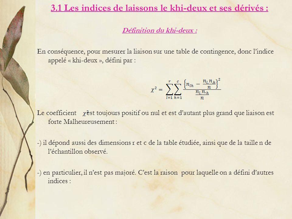 3.1 Les indices de laissons le khi-deux et ses dérivés : Définition du khi-deux : En conséquence, pour mesurer la liaison sur une table de contingence