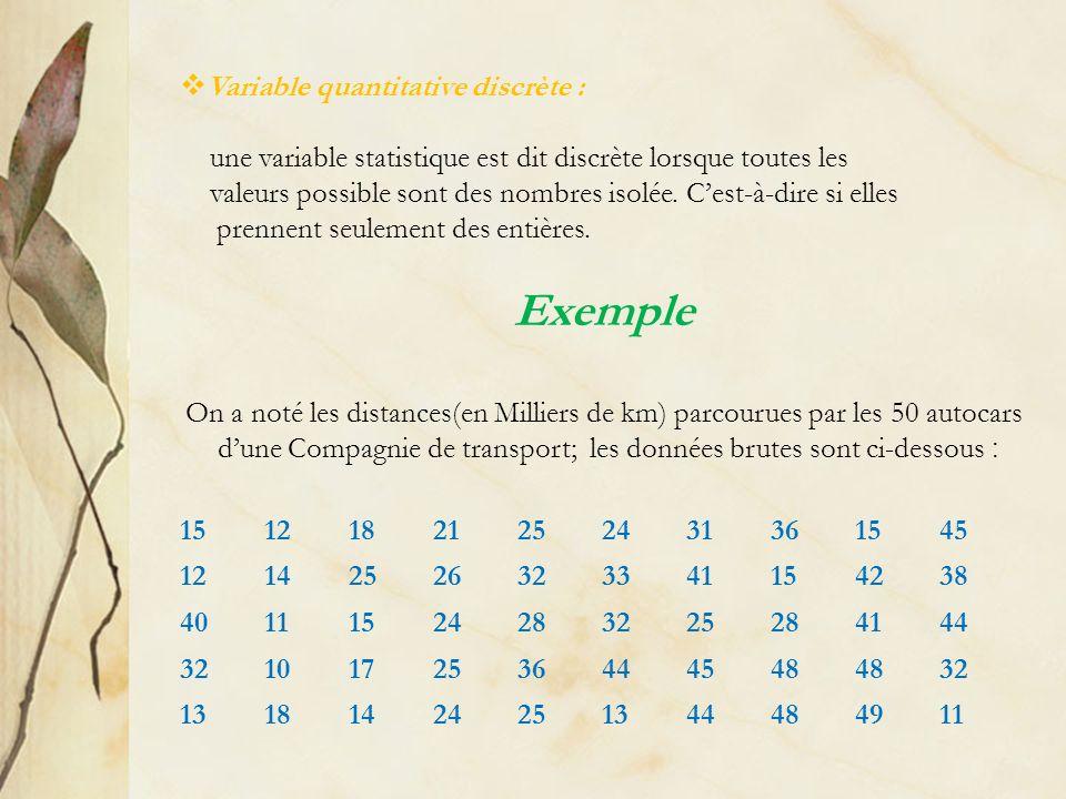 Exemple On a noté les distances(en Milliers de km) parcourues par les 50 autocars dune Compagnie de transport; les données brutes sont ci-dessous : 15