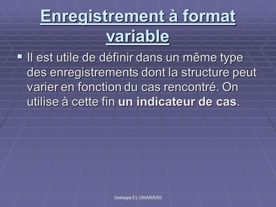 Enregistrement à format variable Il est utile de définir dans un même type des enregistrements dont la structure peut varier en fonction du cas rencon