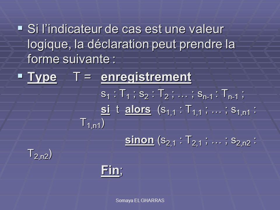 Si lindicateur de cas est une valeur logique, la déclaration peut prendre la forme suivante : Si lindicateur de cas est une valeur logique, la déclara