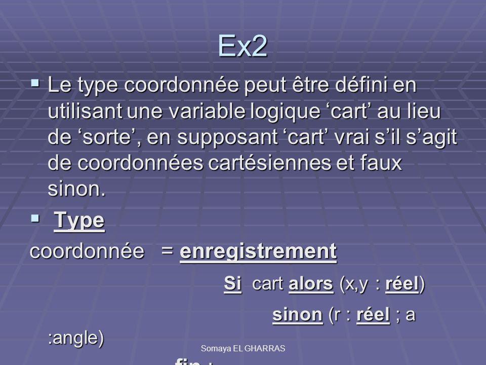 Ex2 Le type coordonnée peut être défini en utilisant une variable logique cart au lieu de sorte, en supposant cart vrai sil sagit de coordonnées carté