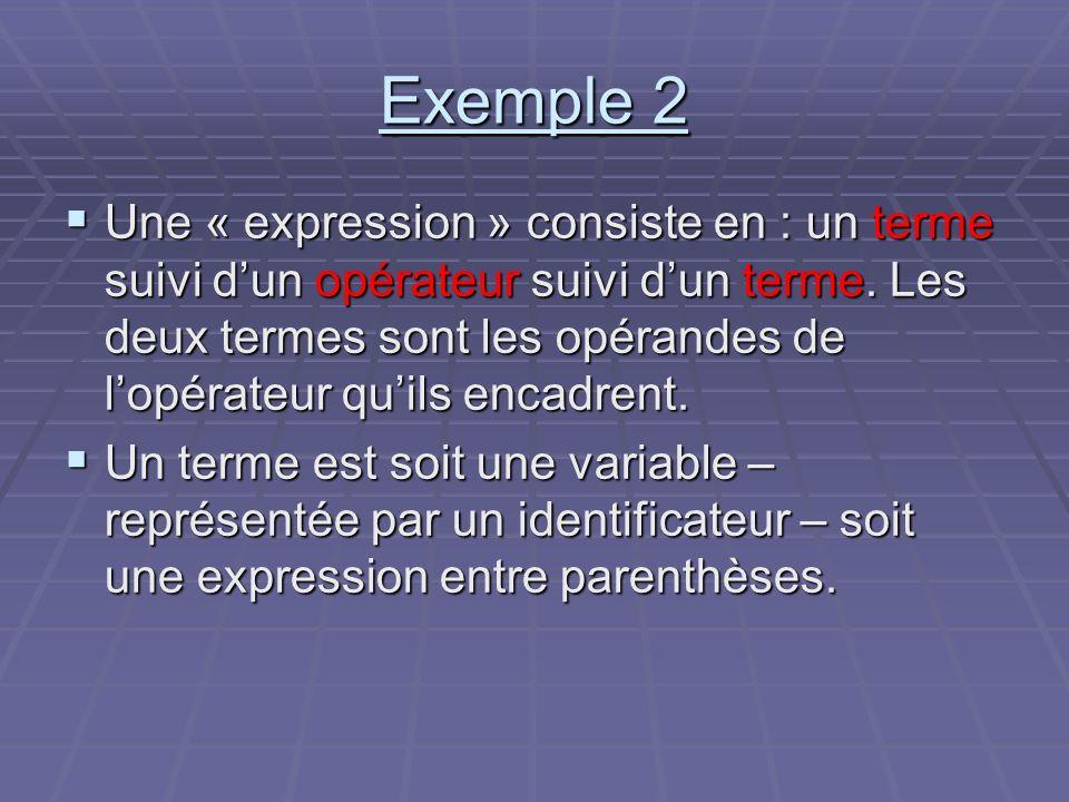 Exemple 2 Une « expression » consiste en : un terme suivi dun opérateur suivi dun terme. Les deux termes sont les opérandes de lopérateur quils encadr