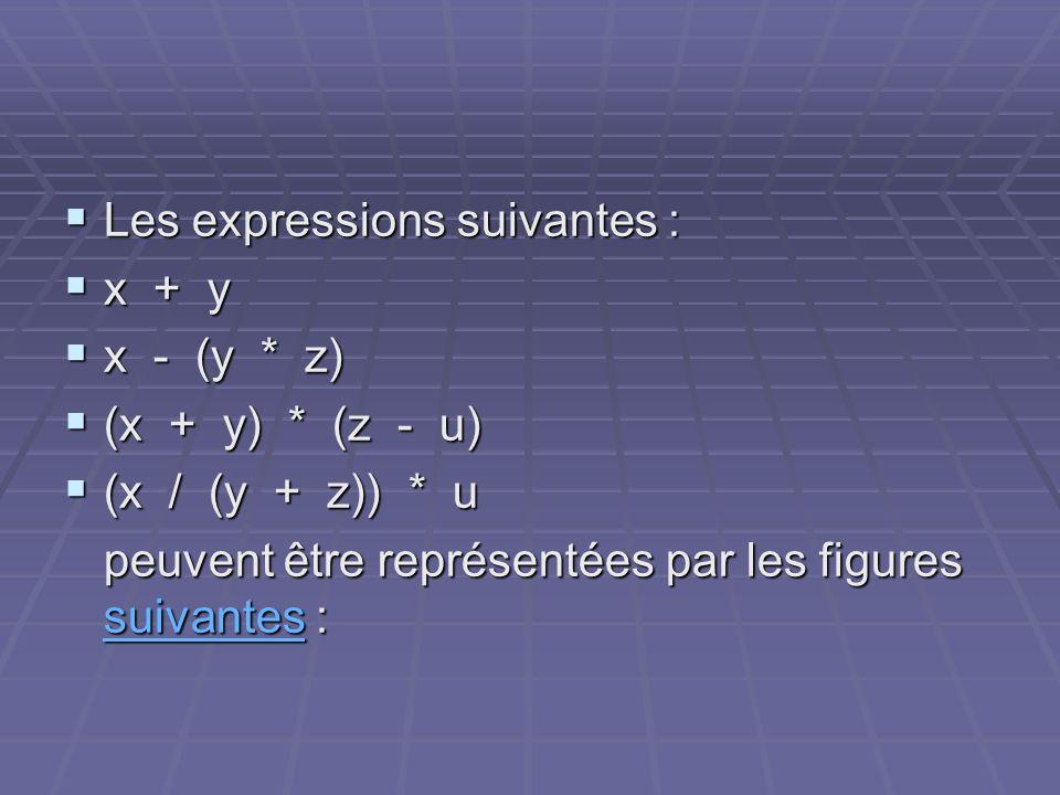 Les expressions suivantes : Les expressions suivantes : x + y x + y x - (y * z) x - (y * z) (x + y) * (z - u) (x + y) * (z - u) (x / (y + z)) * u (x /