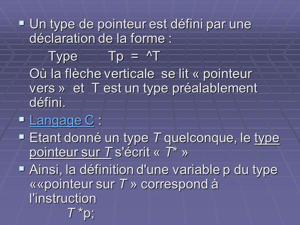 Un type de pointeur est défini par une déclaration de la forme : Un type de pointeur est défini par une déclaration de la forme : Type Tp = ^T Où la f