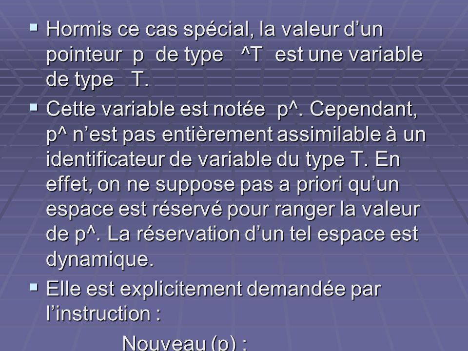 Hormis ce cas spécial, la valeur dun pointeur p de type ^T est une variable de type T. Hormis ce cas spécial, la valeur dun pointeur p de type ^T est