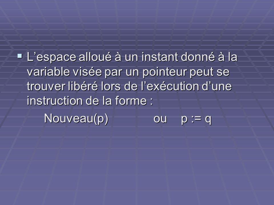 Lespace alloué à un instant donné à la variable visée par un pointeur peut se trouver libéré lors de lexécution dune instruction de la forme : Lespace
