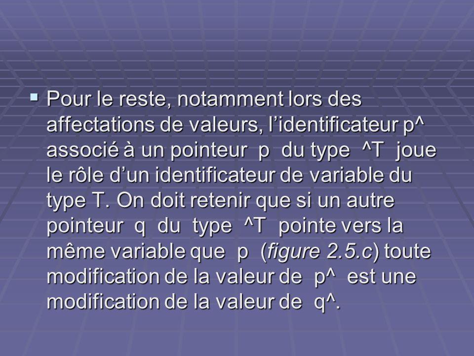 Pour le reste, notamment lors des affectations de valeurs, lidentificateur p^ associé à un pointeur p du type ^T joue le rôle dun identificateur de va
