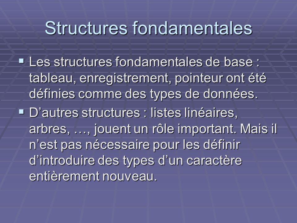 Structures fondamentales Les structures fondamentales de base : tableau, enregistrement, pointeur ont été définies comme des types de données. Les str