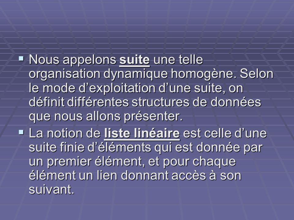 Nous appelons suite une telle organisation dynamique homogène. Selon le mode dexploitation dune suite, on définit différentes structures de données qu