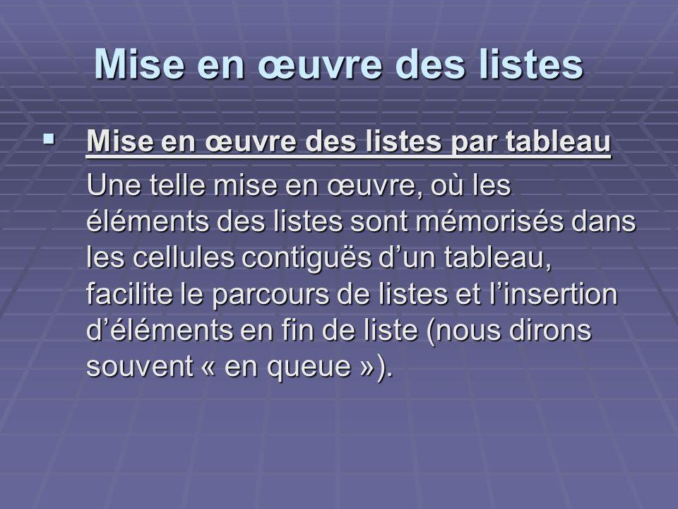 Mise en œuvre des listes Mise en œuvre des listes par tableau Mise en œuvre des listes par tableau Une telle mise en œuvre, où les éléments des listes