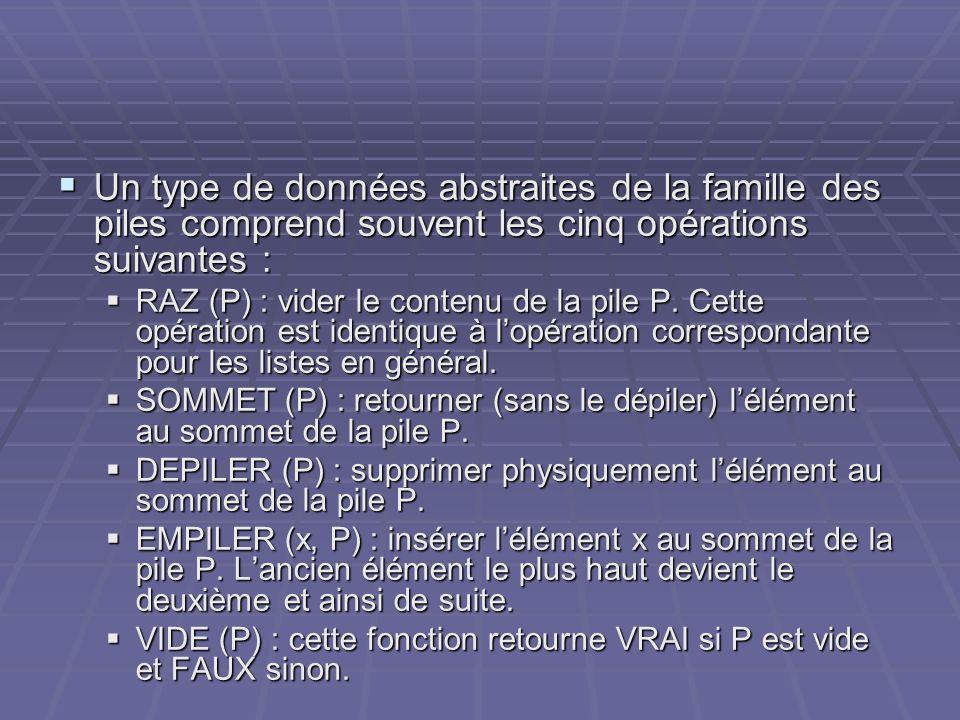 Un type de données abstraites de la famille des piles comprend souvent les cinq opérations suivantes : Un type de données abstraites de la famille des