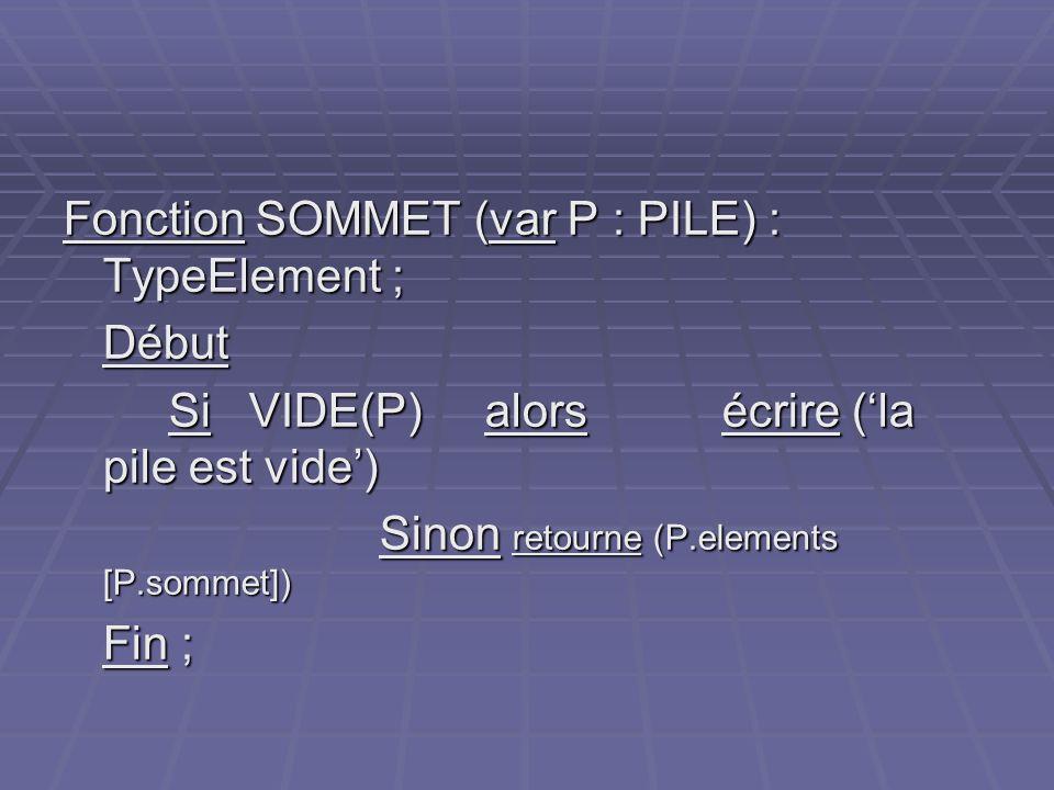 Fonction SOMMET (var P : PILE) : TypeElement ; Début Si VIDE(P)alors écrire (la pile est vide) Sinon retourne (P.elements [P.sommet]) Fin ;