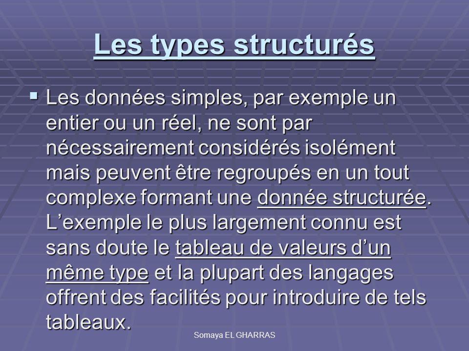 Les types structurés Les données simples, par exemple un entier ou un réel, ne sont par nécessairement considérés isolément mais peuvent être regroupé
