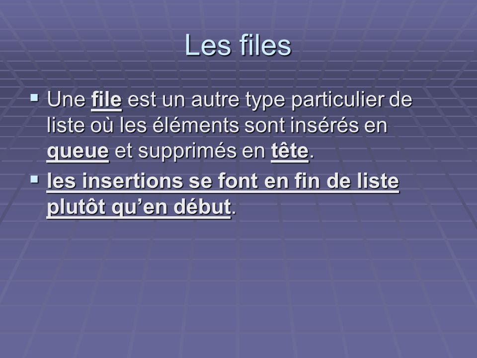 Les files Une file est un autre type particulier de liste où les éléments sont insérés en queue et supprimés en tête. Une file est un autre type parti