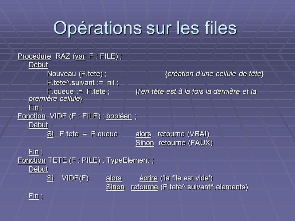 Opérations sur les files Opérations sur les files Procédure RAZ (var F : FILE) ; Début Nouveau (F.tete) ; {création dune cellule de tête} F.tete^.suiv
