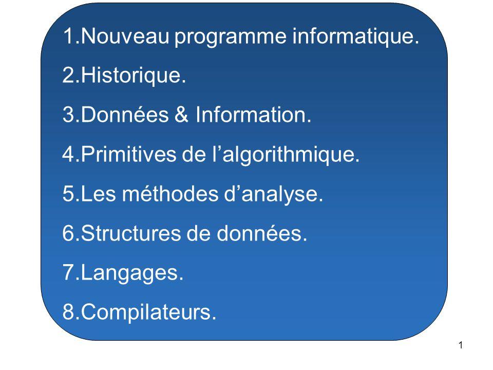 1 1.Nouveau programme informatique. 2.Historique. 3.Données & Information. 4.Primitives de lalgorithmique. 5.Les méthodes danalyse. 6.Structures de do