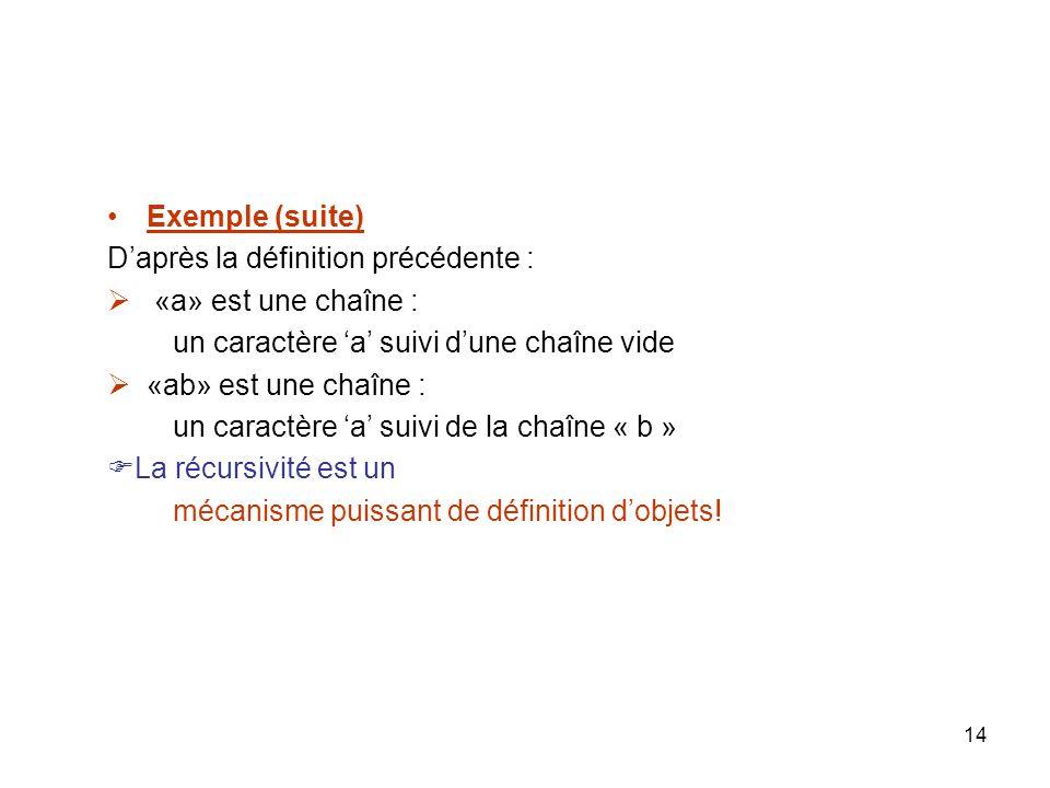14 Exemple (suite) Daprès la définition précédente : «a» est une chaîne : un caractère a suivi dune chaîne vide «ab» est une chaîne : un caractère a s