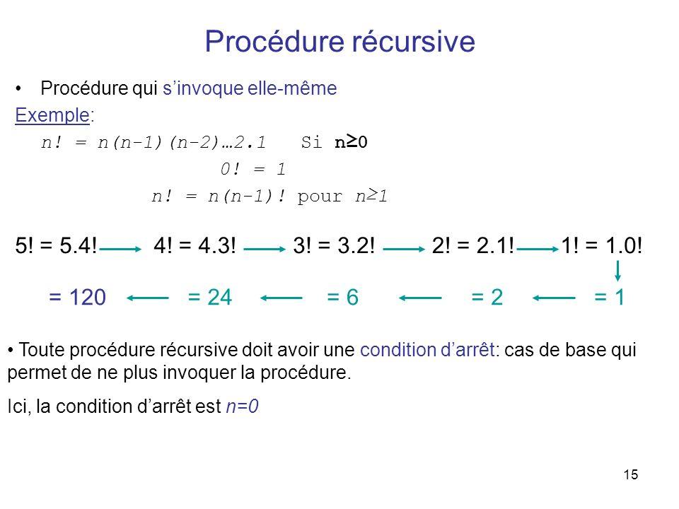 15 Procédure récursive Procédure qui sinvoque elle-même Exemple: n! = n(n-1)(n-2)…2.1 Si n0 0! = 1 n! = n(n-1)! pour n1 5! = 5.4!4! = 4.3!3! = 3.2!2!