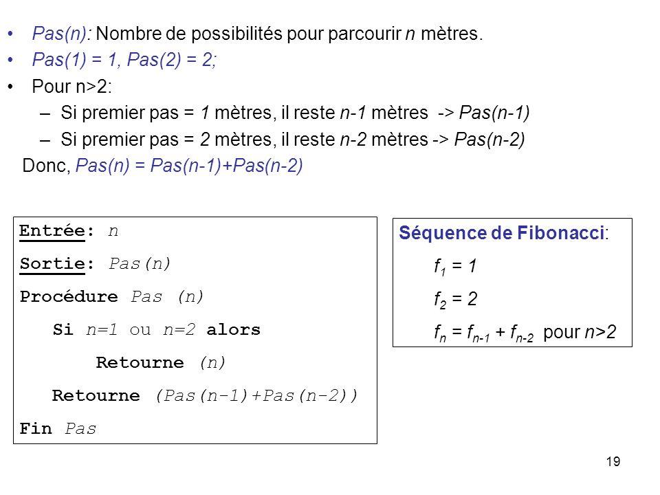 19 Pas(n): Nombre de possibilités pour parcourir n mètres. Pas(1) = 1, Pas(2) = 2; Pour n>2: –Si premier pas = 1 mètres, il reste n-1 mètres -> Pas(n-