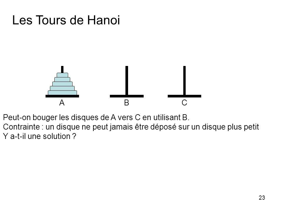 23 Les Tours de Hanoi ABC Peut-on bouger les disques de A vers C en utilisant B. Contrainte : un disque ne peut jamais être déposé sur un disque plus