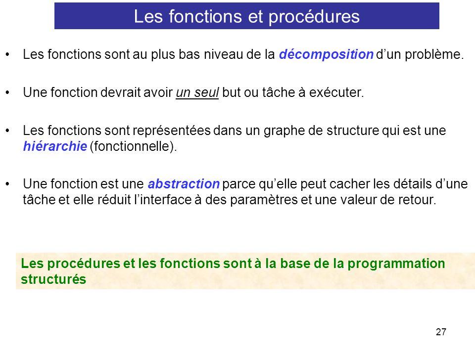27 Les fonctions sont au plus bas niveau de la décomposition dun problème. Une fonction devrait avoir un seul but ou tâche à exécuter. Les fonctions s