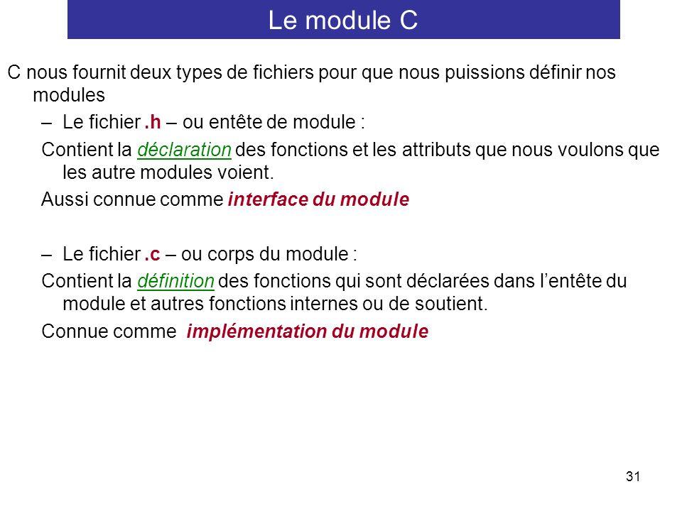 31 C nous fournit deux types de fichiers pour que nous puissions définir nos modules –Le fichier.h – ou entête de module : Contient la déclaration des