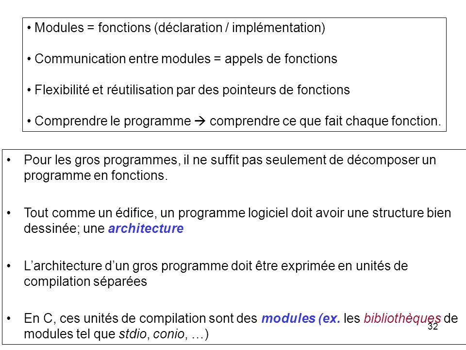 32 Modules = fonctions (déclaration / implémentation) Communication entre modules = appels de fonctions Flexibilité et réutilisation par des pointeurs