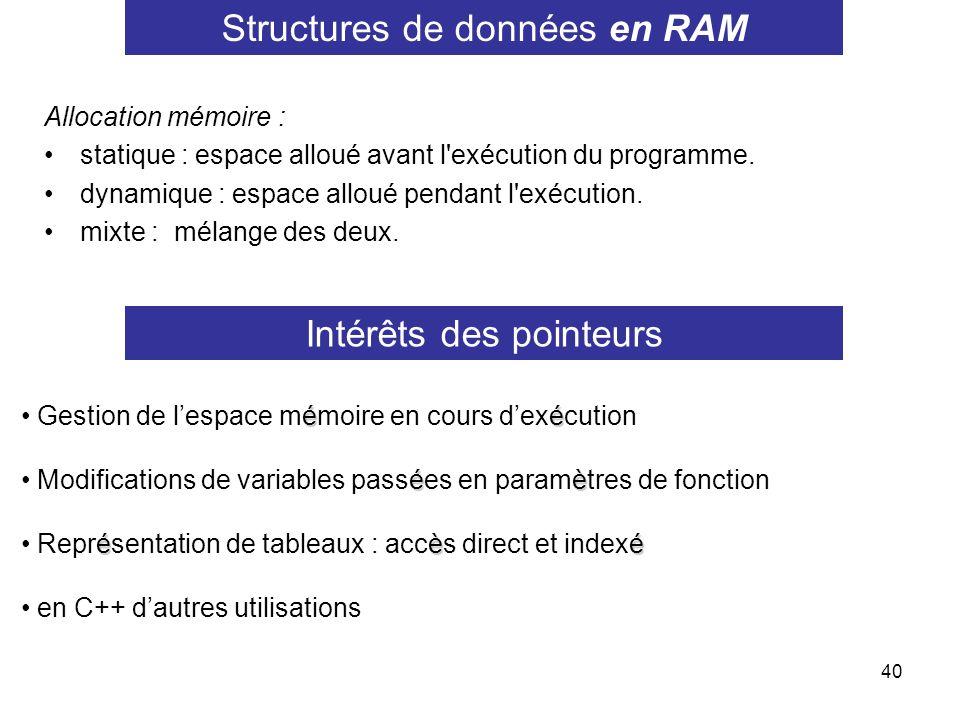 40 Structures de données en RAM Intérêts des pointeurs éé Gestion de lespace mémoire en cours dexécution éè Modifications de variables passées en para