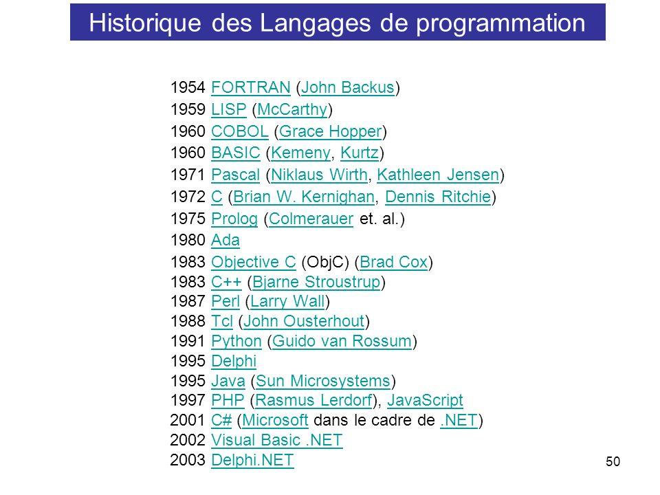 50 1954 FORTRAN (John Backus)FORTRANJohn Backus 1959 LISP (McCarthy)LISPMcCarthy 1960 COBOL (Grace Hopper)COBOLGrace Hopper 1960 BASIC (Kemeny, Kurtz)