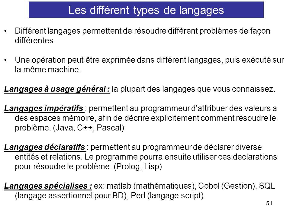 51 Différent langages permettent de résoudre différent problèmes de façon différentes. Une opération peut être exprimée dans différent langages, puis