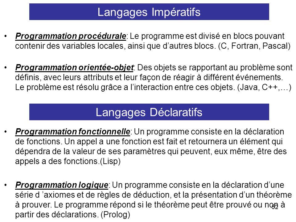 52 Programmation procédurale: Le programme est divisé en blocs pouvant contenir des variables locales, ainsi que dautres blocs. (C, Fortran, Pascal) P