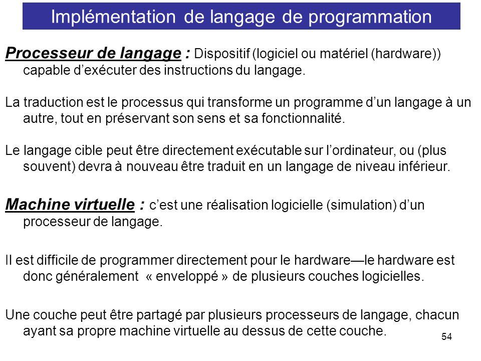 54 Implémentation de langage de programmation Processeur de langage : Dispositif (logiciel ou matériel (hardware)) capable dexécuter des instructions