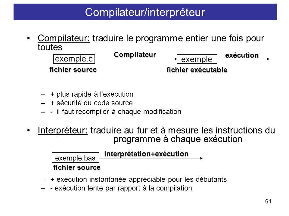 61 Compilateur: traduire le programme entier une fois pour toutes –+ plus rapide à lexécution –+ sécurité du code source –- il faut recompiler à chaqu