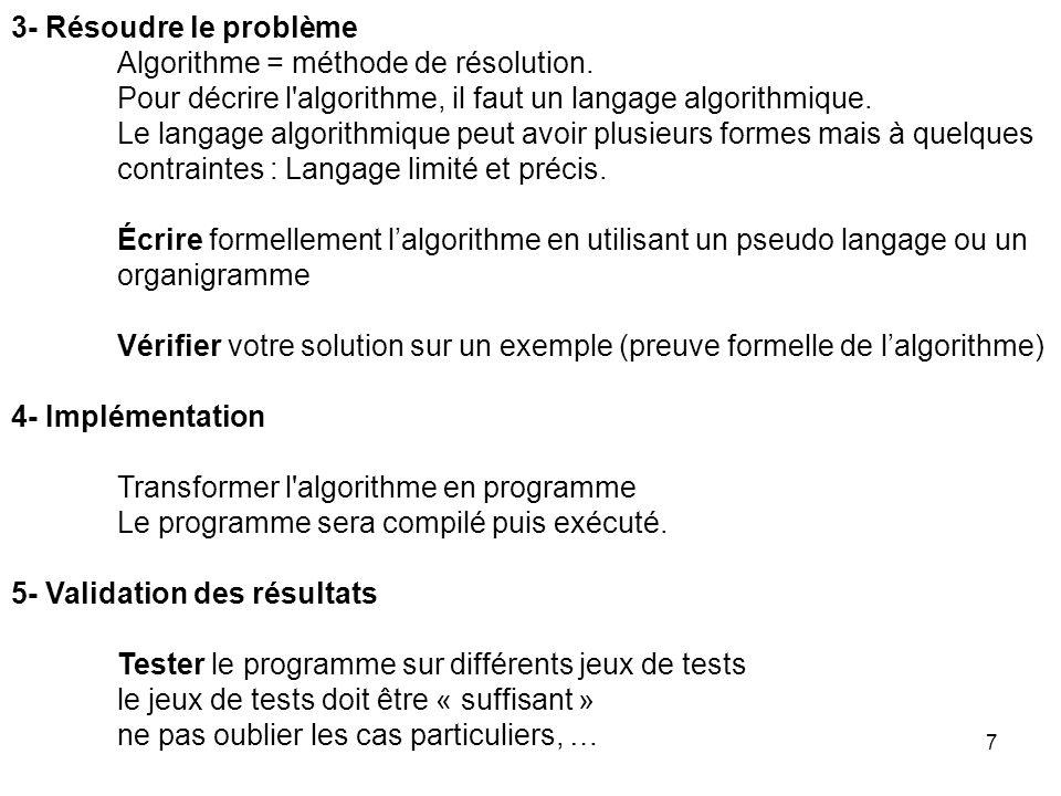 7 3- Résoudre le problème Algorithme = méthode de résolution. Pour décrire l'algorithme, il faut un langage algorithmique. Le langage algorithmique pe