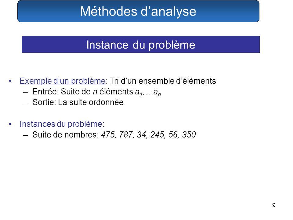 9 Exemple dun problème: Tri dun ensemble déléments –Entrée: Suite de n éléments a 1,…a n –Sortie: La suite ordonnée Instances du problème: –Suite de n