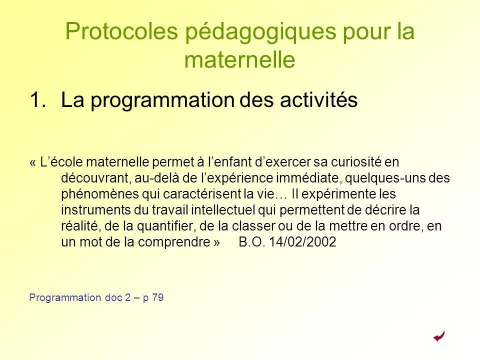 Protocoles pédagogiques pour la maternelle 1.La programmation des activités « Lécole maternelle permet à lenfant dexercer sa curiosité en découvrant,