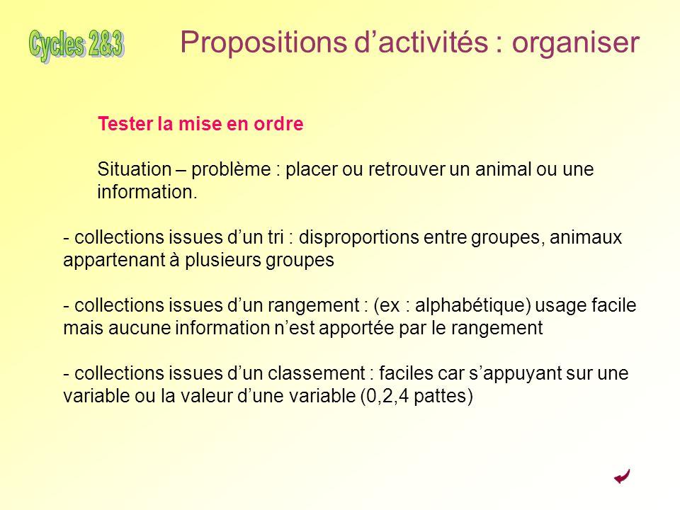 Propositions dactivités : organiser Tester la mise en ordre Situation – problème : placer ou retrouver un animal ou une information. - collections iss