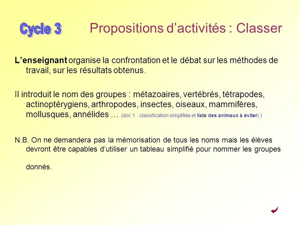 Propositions dactivités : Classer Lenseignant organise la confrontation et le débat sur les méthodes de travail, sur les résultats obtenus. Il introdu