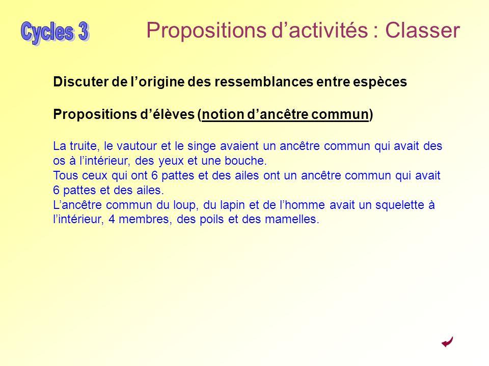 Propositions dactivités : Classer Discuter de lorigine des ressemblances entre espèces Propositions délèves (notion dancêtre commun) La truite, le vau
