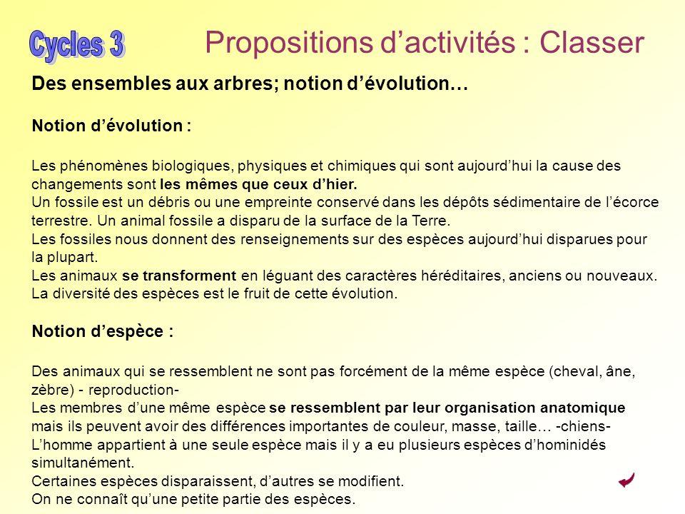 Propositions dactivités : Classer Des ensembles aux arbres; notion dévolution… Notion dévolution : Les phénomènes biologiques, physiques et chimiques