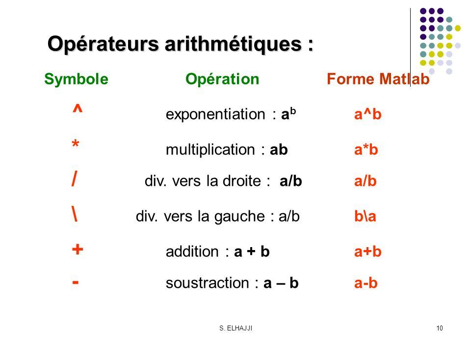 S. ELHAJJI10 Opérateurs arithmétiques : SymboleOpérationForme Matlab ^ exponentiation : a b a^b * multiplication : aba*b / div. vers la droite : a/ba/