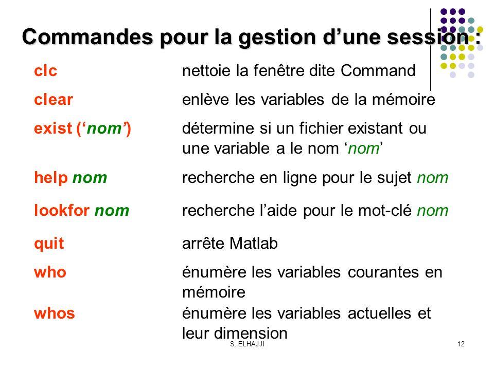 S. ELHAJJI12 Commandes pour la gestion dune session : clcnettoie la fenêtre dite Command clearenlève les variables de la mémoire exist (nom)détermine
