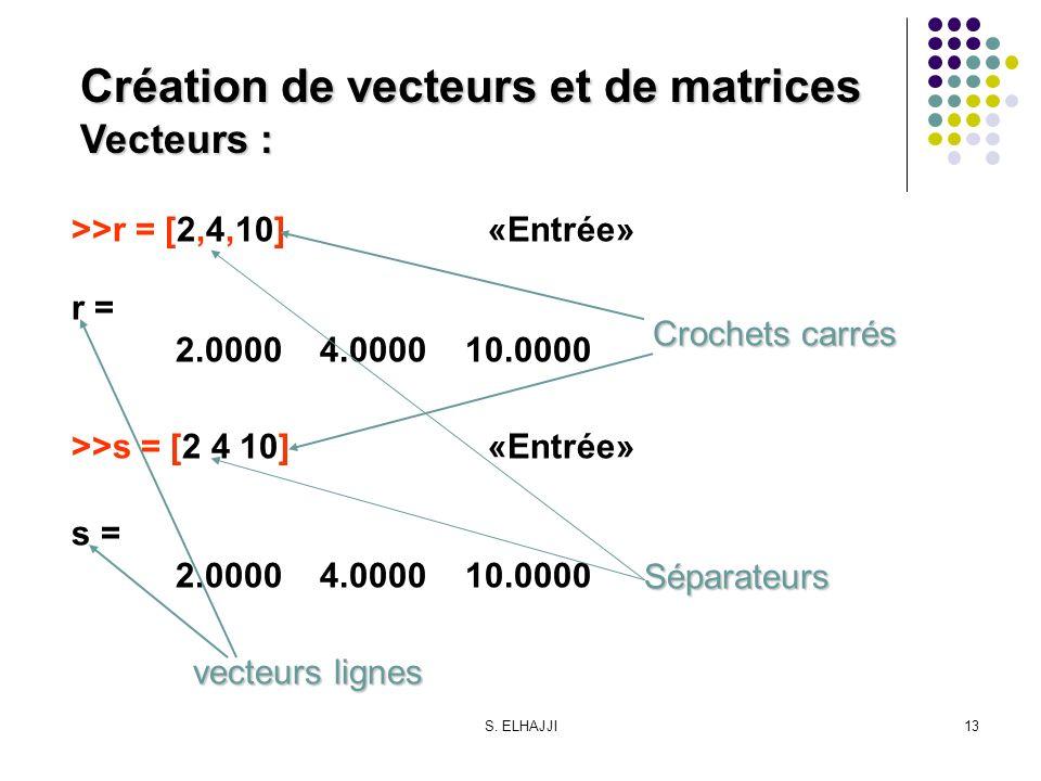 S. ELHAJJI13 Création de vecteurs et de matrices Vecteurs : >>r = [2,4,10]«Entrée» r = 2.0000 4.0000 10.0000 >>s = [2 4 10]«Entrée» s = 2.0000 4.0000