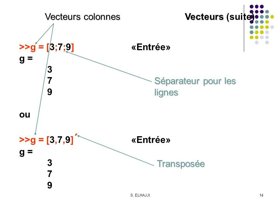 S. ELHAJJI14 >>g = [3;7;9]«Entrée» g = 3 7 9 ou >>g = [3,7,9] ´ «Entrée» g = 3 7 9 Séparateur pour les lignes lignes Transposée Vecteurs colonnes Vect