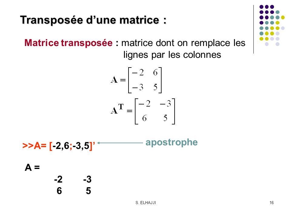 S. ELHAJJI16 Transposée dune matrice : Matrice transposée : matrice dont on remplace les lignes par les colonnes >>A= [-2,6;-3,5] A = -2-3 6 5 apostro