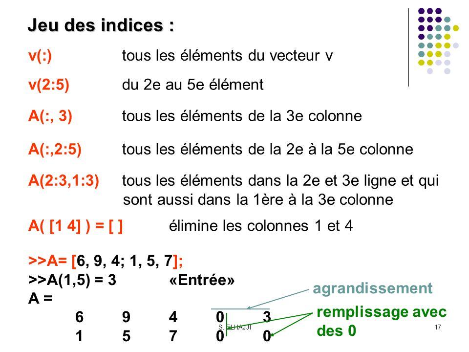 S. ELHAJJI17 Jeu des indices : v(:)tous les éléments du vecteur v v(2:5)du 2e au 5e élément A(:, 3)tous les éléments de la 3e colonne A(:,2:5)tous les